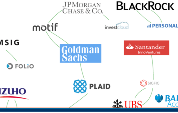 Banking On Fintech: Where Incumbents Are Making Investments In Wealth Tech