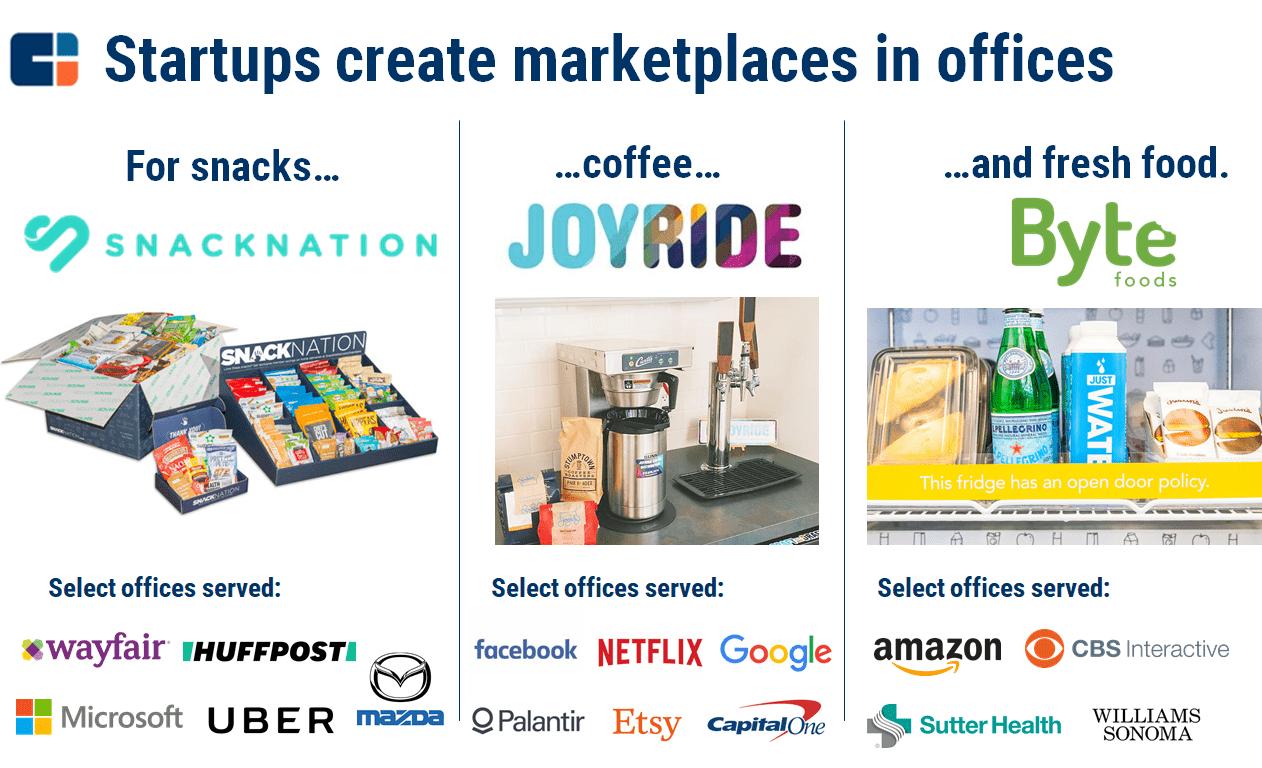 Office food distribution startups