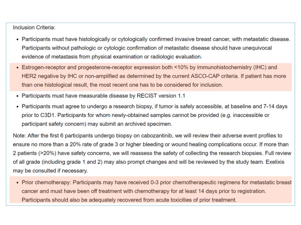 Inclusion criteria for a breast cancer study