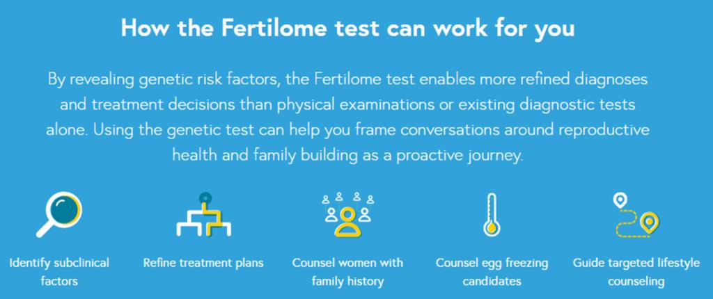 fertilome test fertility