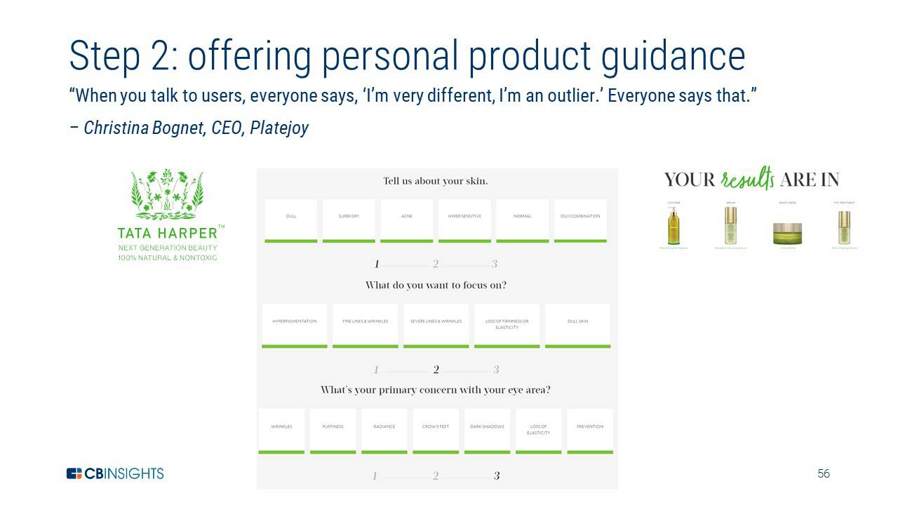 personal product guidance