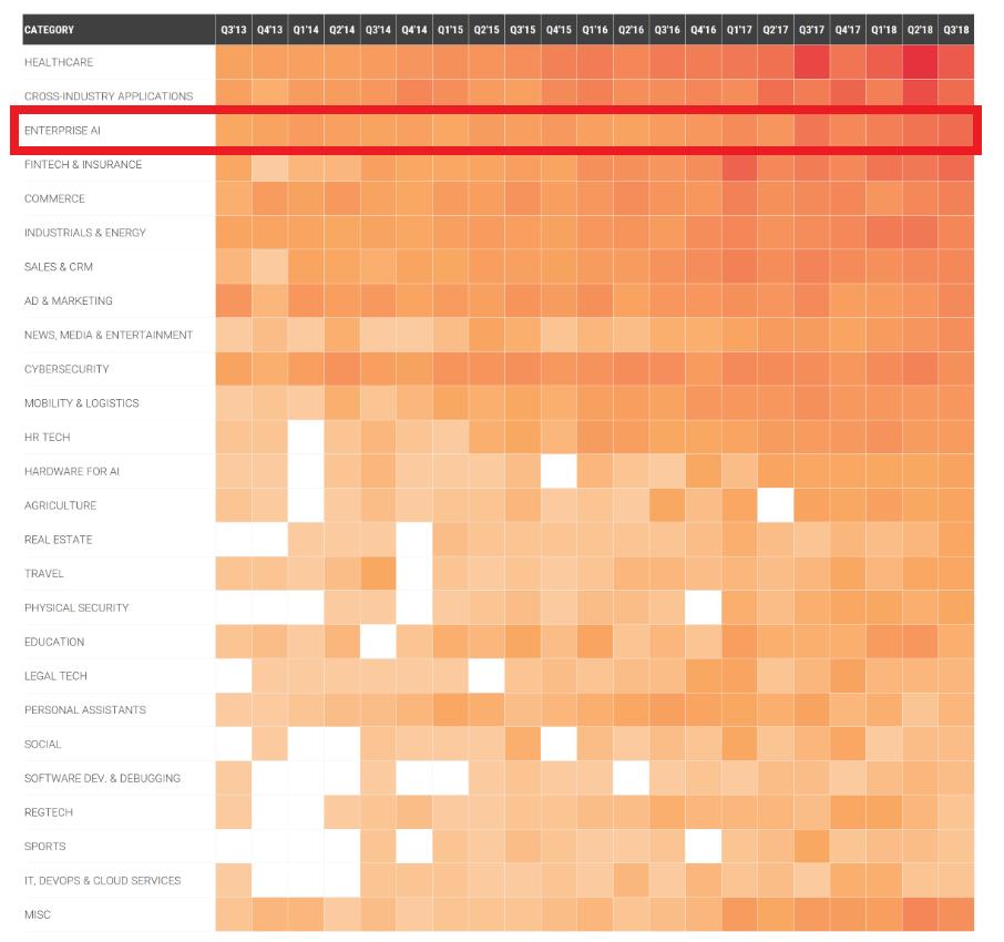 AI enterprise deal tracker