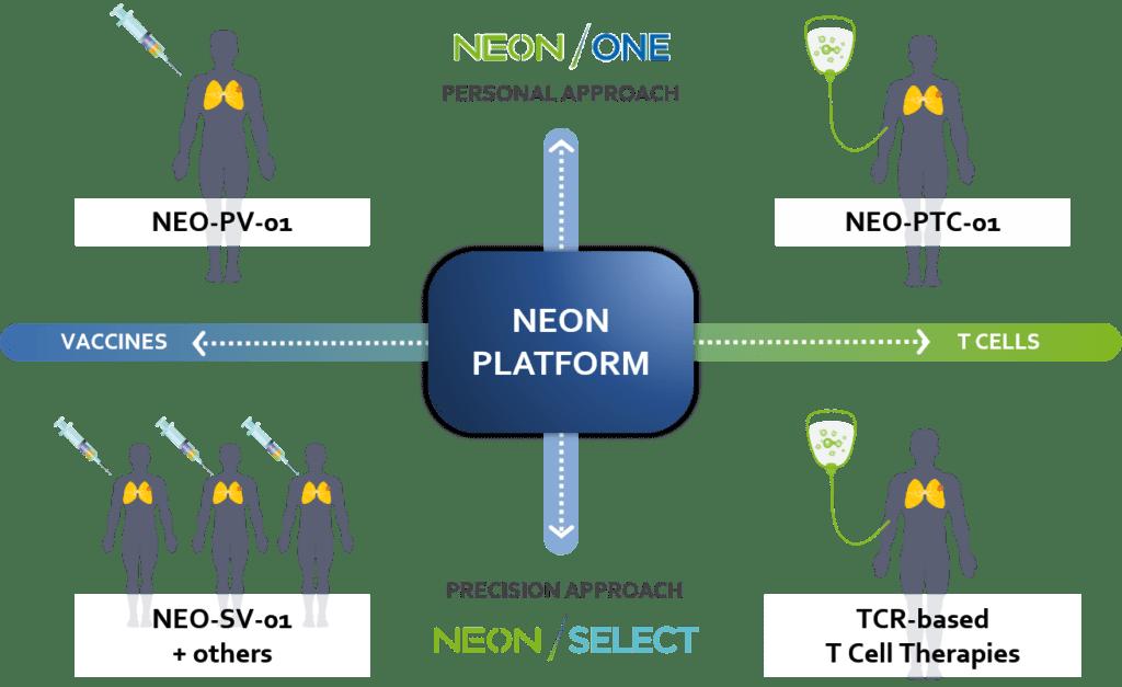 Neon therapeutics vaccines