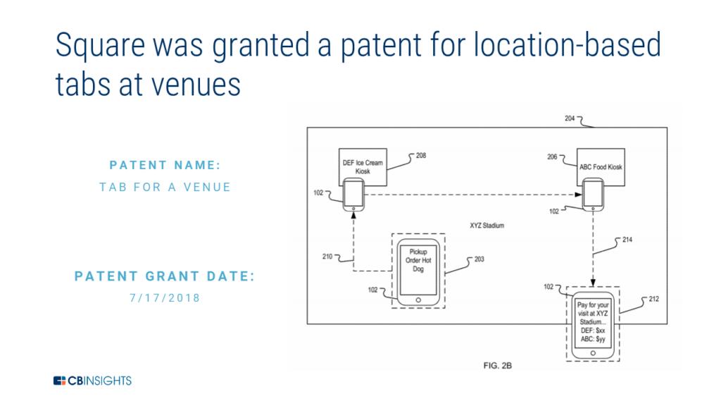 square patent location venues
