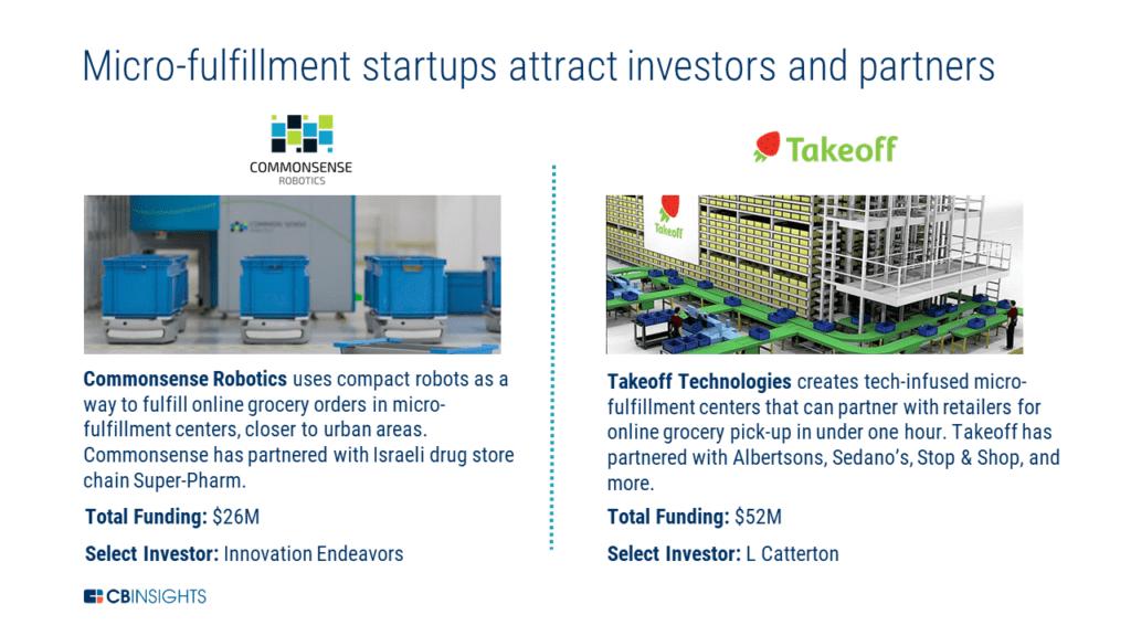 microfulfillment startups investors and partners