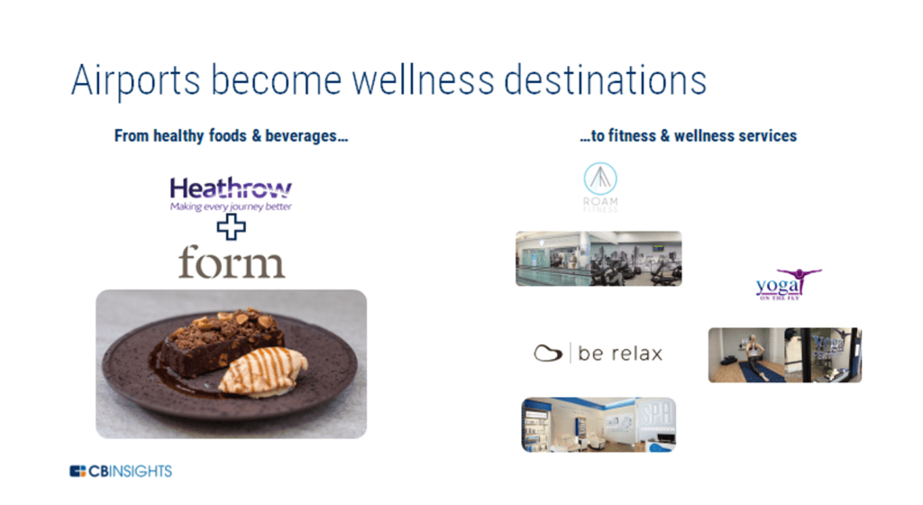 An infographic showing how airports are working to become wellness destinations in their own right.