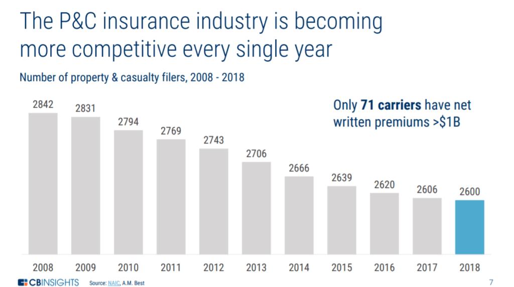 future-insurance