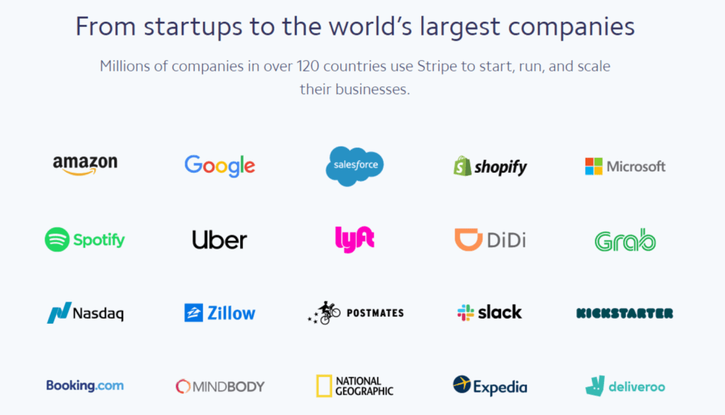 Stripe clients include Amazon, Google, Salesforce, Microsoft, and Kickstarter, along with millions of other companies.