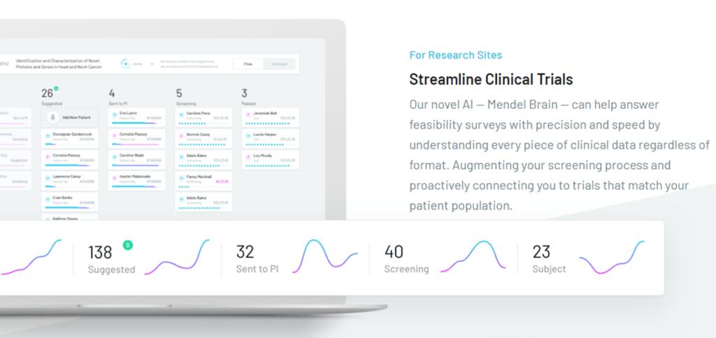 Mendel.ai's platform claims to streamline clinical trials