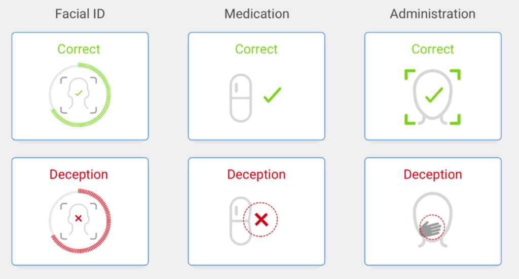 Interface of AiCure medical assistant assessing a patients intake of a medication