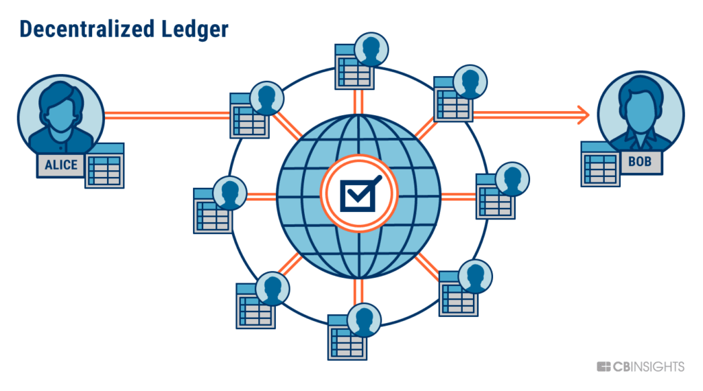 Two people connected via a global, decentralized ledger.