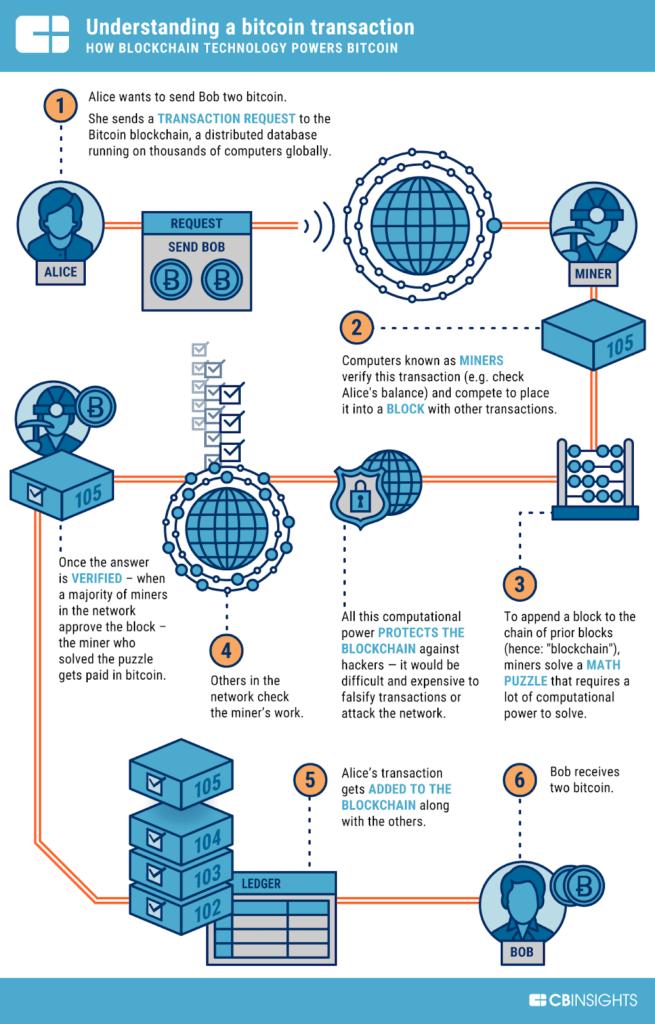btc spaar prekyba com coinbazė bitcoin insider trading