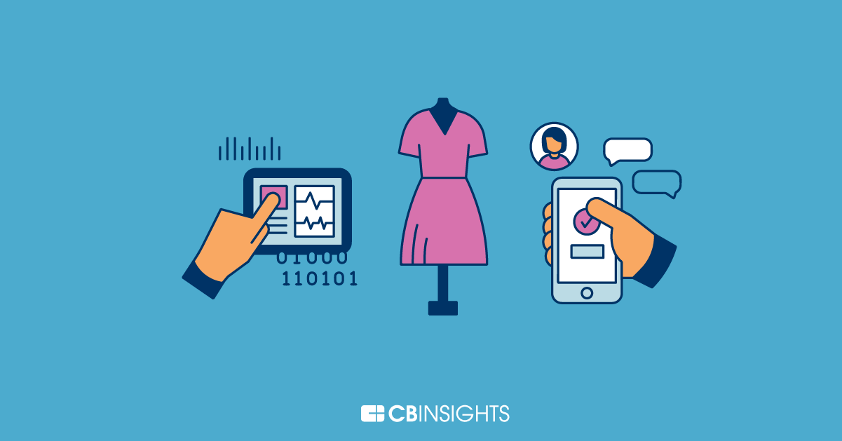 The Future Of Fashion Technology The Industry Cb Insights Research