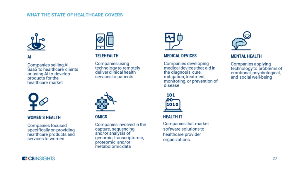 state of healthcare q1'21