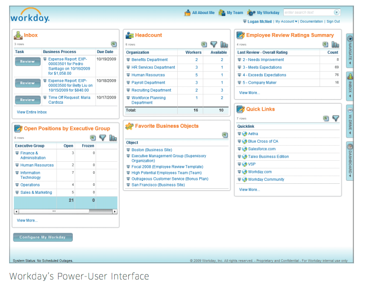 Workday's user interface