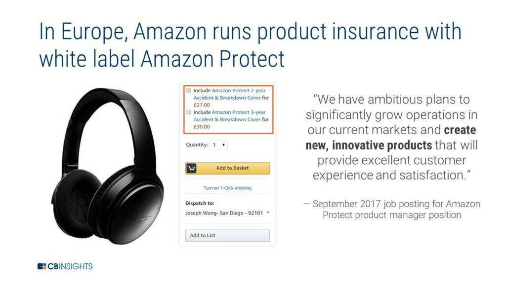 In Europe, Amazon runs product insurance with Amazon Protect