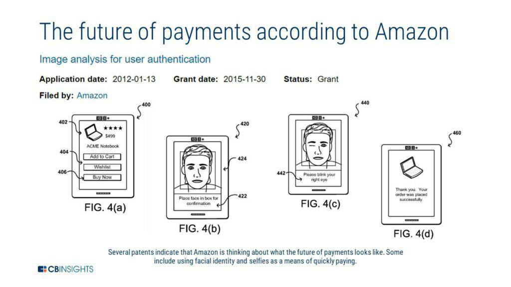 The future of payments for Amazon include facial recognition for faster payments