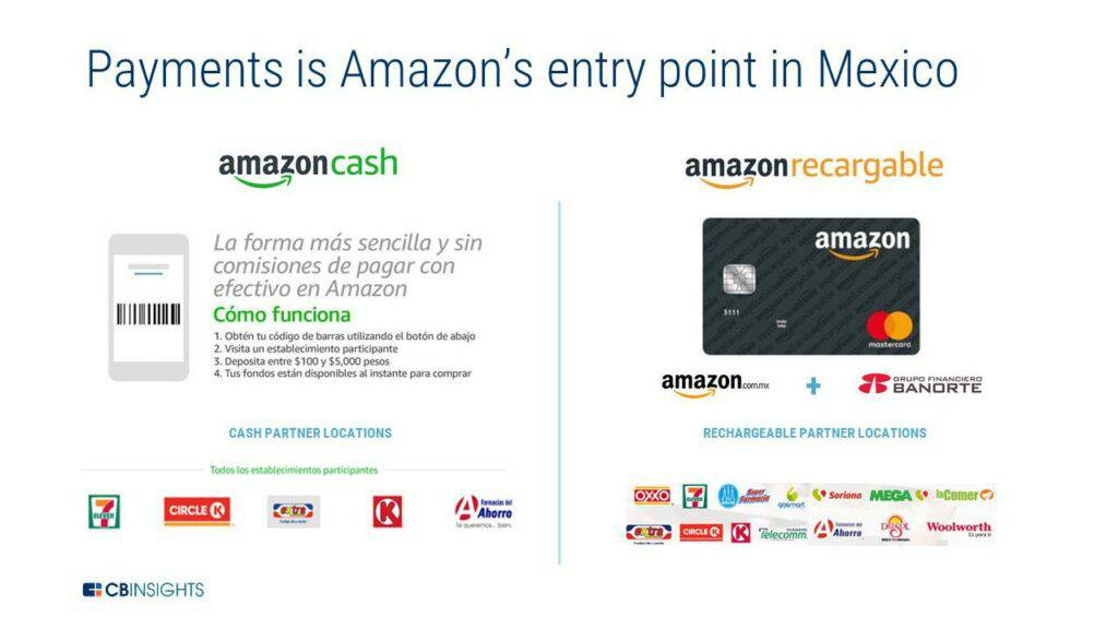 Payments is Amazon's entry point in Mexico
