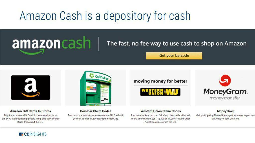 Amazon Cash fits into Amazon's strategy of appealing to underbanked and unbanked populations