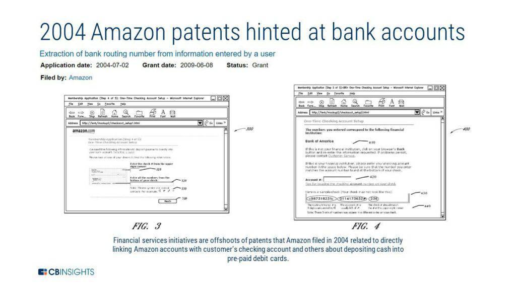 Amazon's 2004 patents hinted at bank accounts