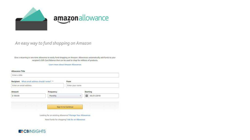 Amazon Allowance was a way for parents to let their children shop on Amazon.