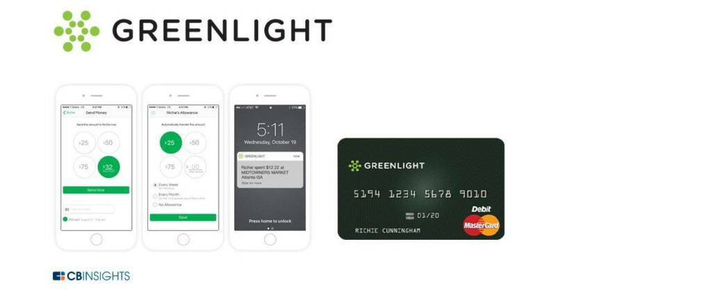 Amazon invested in Greenlight to bolster Amazon Cash customers