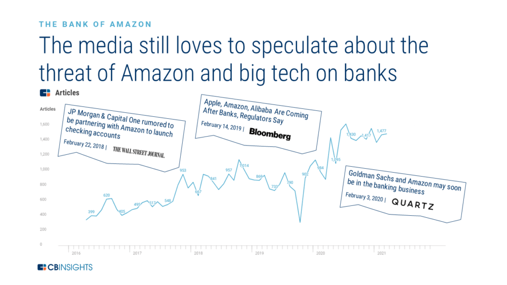 The media loves to speculate about the threat of Amazon and big tech on banks