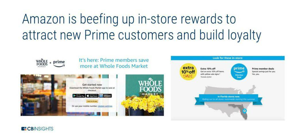 Amazon is beefing up in-store rewards to attract new Prime customers