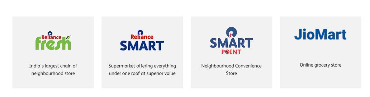 Reliance Retail boasts a number of popular brands that compete with Amazon