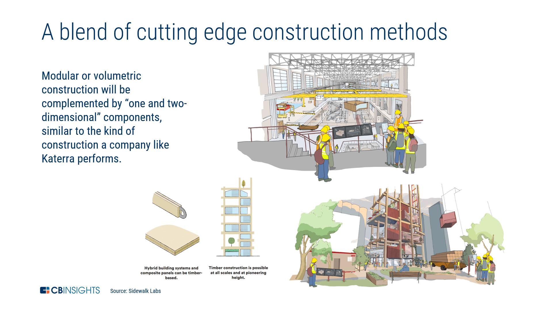 Sidewalk Labs' cutting edge construction technologies