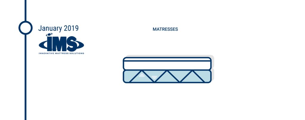 Innovative Mattress Solutions filed for bankruptcy in January 2019