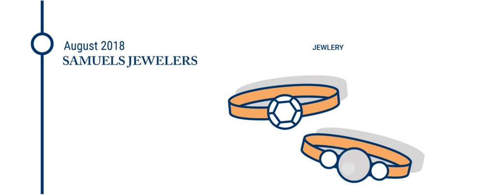 Samuels Jewelers filed for bankruptcy in August 2018