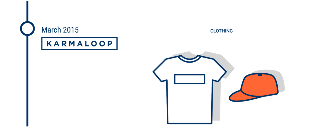 Karmaloop filed for bankruptcy in March 2015