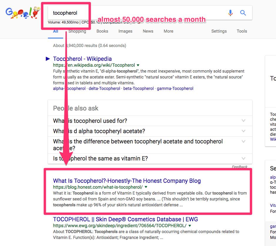 Khối lượng tìm kiếm cho thuật ngữ Tocopherol là 50.000 tìm kiếm mỗi tháng, Công ty Honest xếp hạng #2 trên Google cho một bài đăng về Tocopherol là gì?