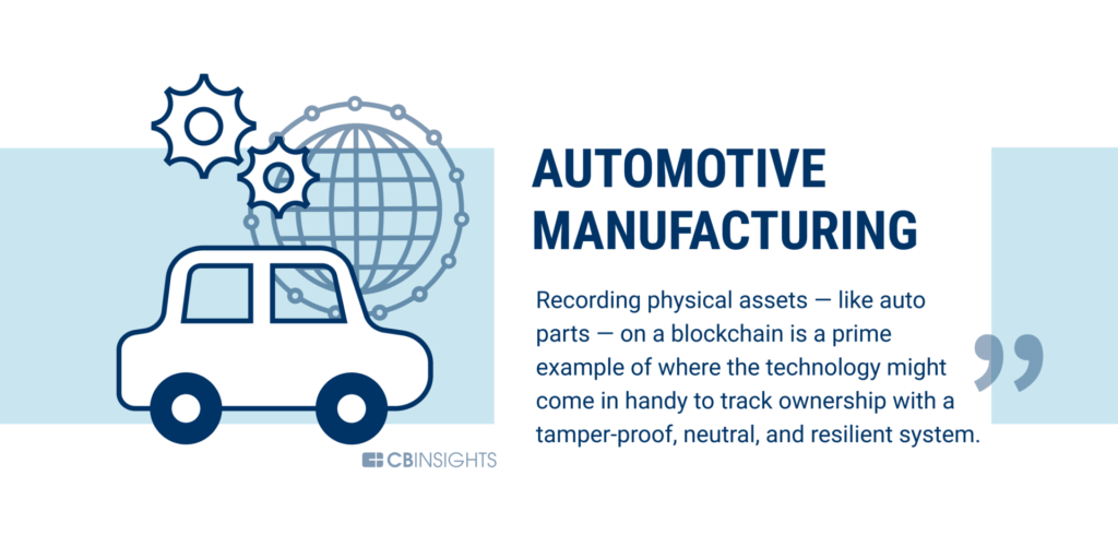 Automotive manufacturing is being disrupted by blockchain technology