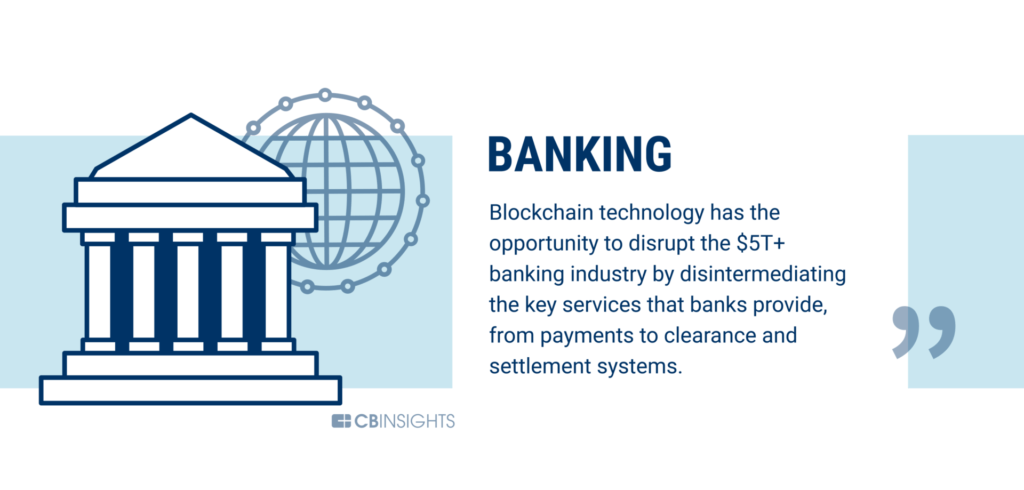 The banking industry is being disrupted by blockchain technology