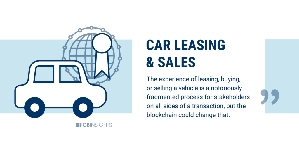 Car leasing and sales is being disrupted by blockchain technology