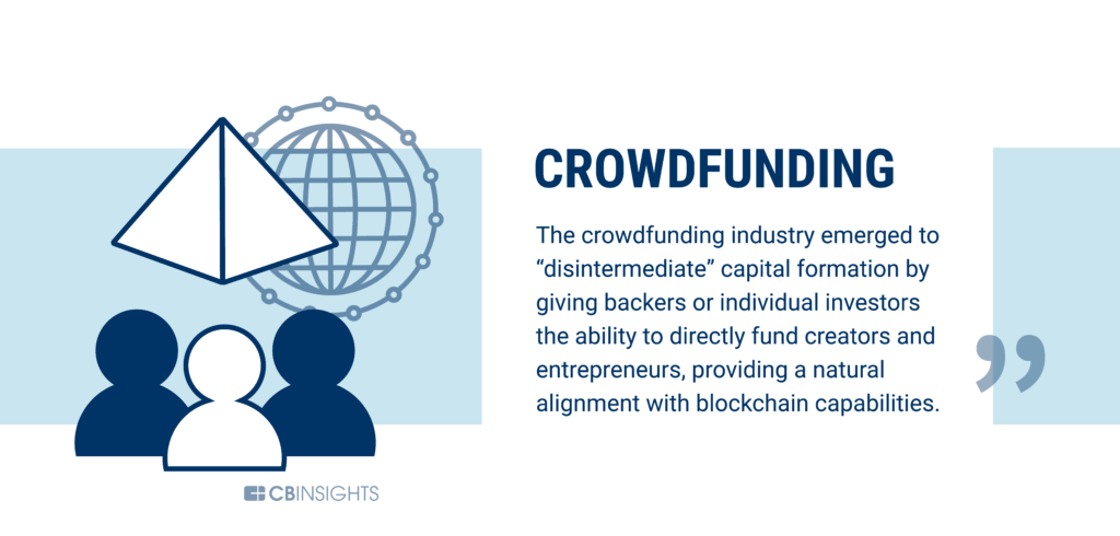 Crowdfunding is being disrupted by blockchain technology