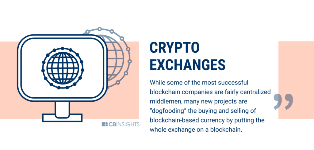 Crypto exchanges are being disrupted by blockchain technology