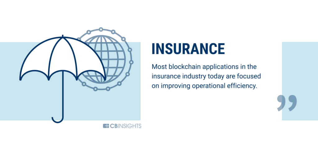 Insurance is being disrupted by blockchain technology