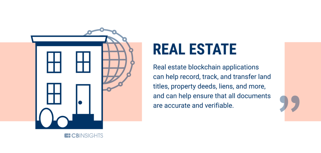 Real Estate is being disrupted by blockchain technology