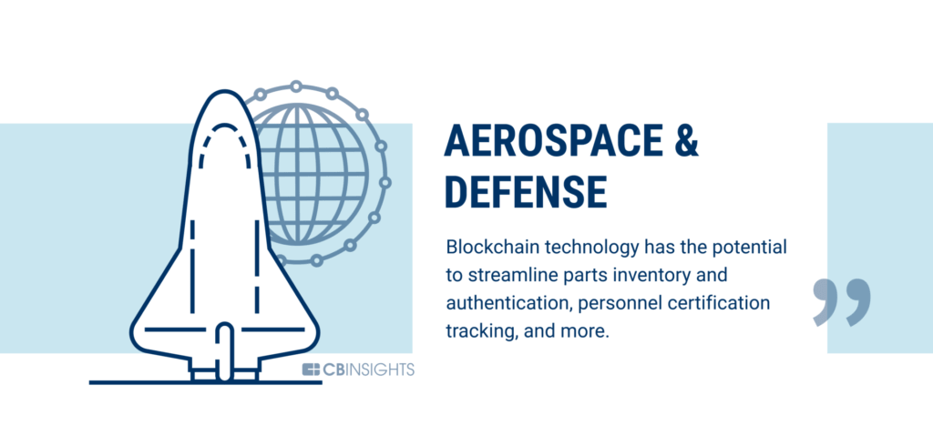 Aerospace and defense are being disrupted by blockchain technology