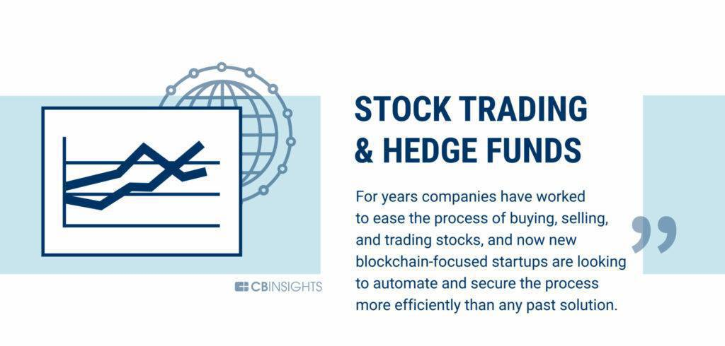 Stock trading and hedge funds are being disrupted by blockchain technology