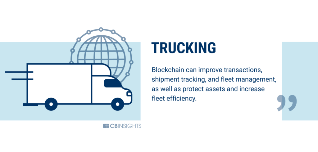 Trucking is being disrupted by blockchain technology