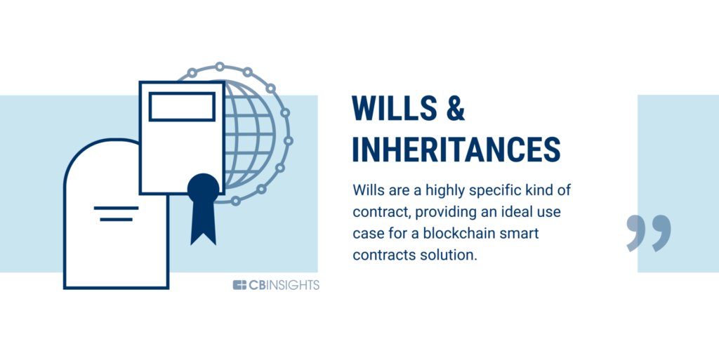 Wills and inheritances are being disrupted by blockchain technology