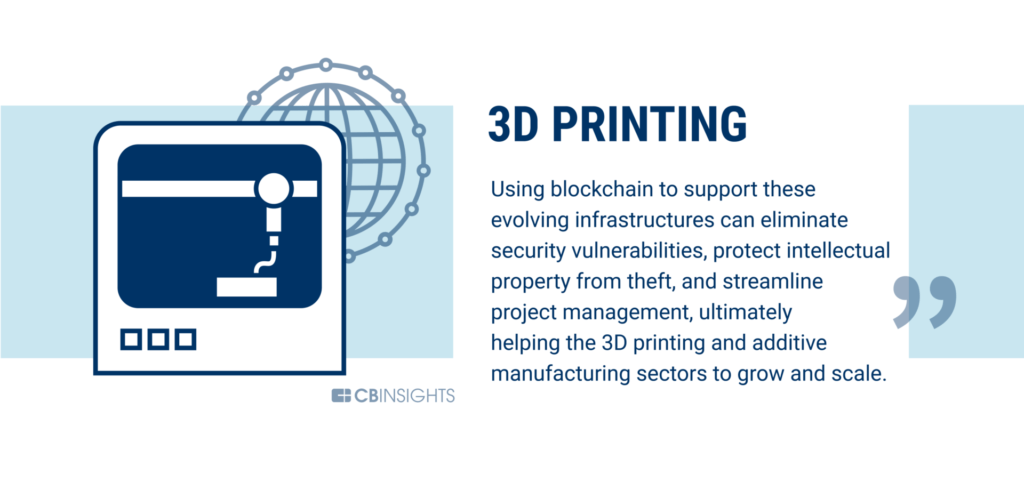 3D printing is being disrupted by blockchain technology