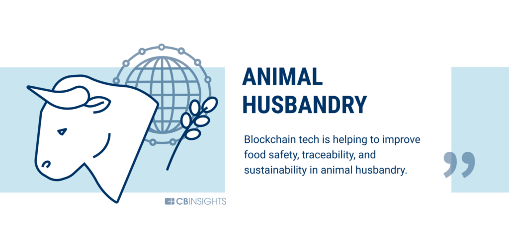 Animal husbandry is being disrupted by blockchain technology