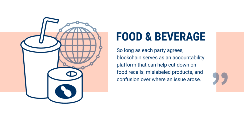 Food and beverage are being disrupted by blockchain technology