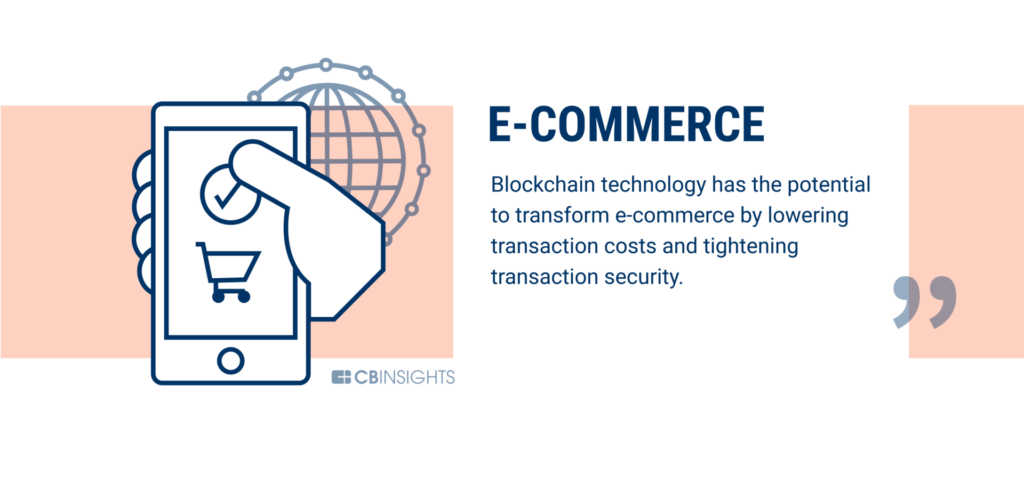 E-commerce is being disrupted by blockchain technology