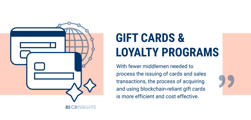 Gift cards and loyalty programs are being disrupted by blockchain technology